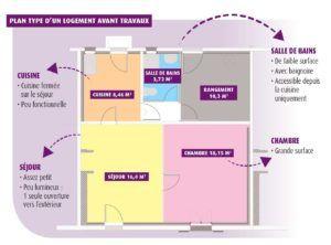 plan logement avant travaux